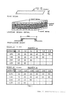 Wettsteinovy desky – přehled vyráběných typů
