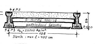 Náčrt předpjatých nosníků pro desky Hurdis, firma Slavík