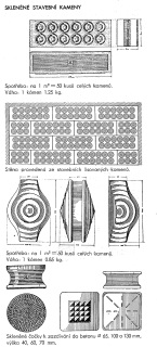 Sklobetonové tvarovky vyráběné ve sklárnách v Kyjově
