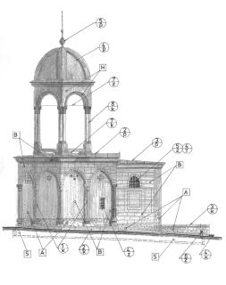 Obr. 09 Schéma kaple Božího hrobu – projektová dokumentace (zdroj: arch. Miloslav Hanzl)