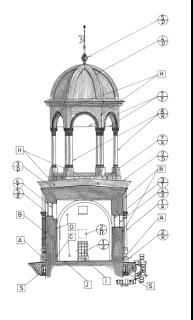 Obr. 10 Schéma kaple Božího hrobu – projektová dokumentace (zdroj: arch. Miloslav Hanzl)