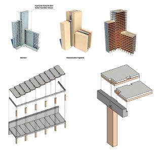 Obr. 19 Speciální hybridní konstrukční systém ze dřeva a betonu. Konstrukce je tvořena sloupy, nosníky a stropními i fasádními panely.
