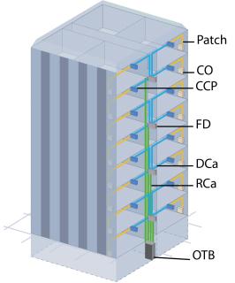 Obr. 02 Riser architektura
