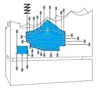 Obr. 41 Schéma odpružení obálek koncertních sálů Elbphilharmonie