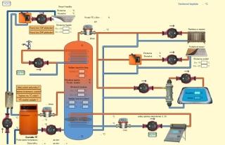Obr. 06 Schéma energetického systému rodinného domu [14]