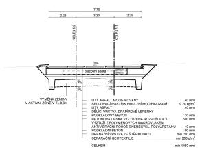 Obr. 16 - Vzorový řez pevnou jízdní dráhou v místě se speciální úpravou pro snížení přenosu vibrací podél Fakulty aplikovaných věd ZČU