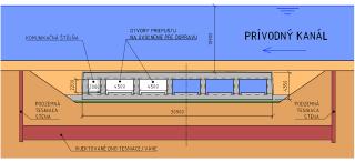 Obr. 2 Priečny rez priepustu v km 4,0 pod prívodným kanálom k VD Gabčíkovo [2]