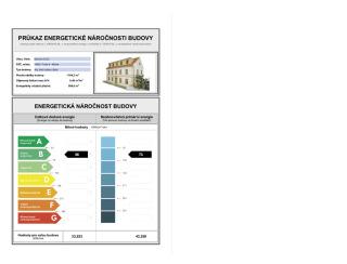 Průkaz energetické náročnosti budovy po renovaci