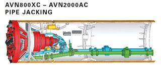 Schéma stroje AVN 1000 firmy HERRENKNECHT