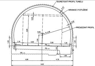 Obr. 8 Běžný příčný řez v profilu T8