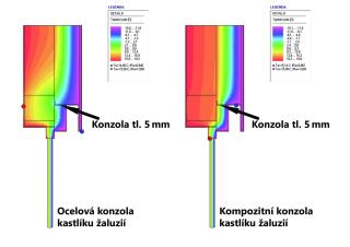 Nadpraží okna s kastlíkem pro předokenní venkovní žaluzie se znázorněným teplotním polem, které prezentuje teplotu v konstrukci – vlevo pro ocelovou konzolu, vpravo pro kompozitní konzolu.