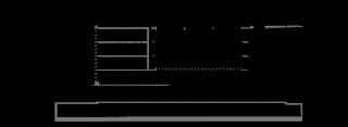 Obr. 08 Pozdĺžny rez