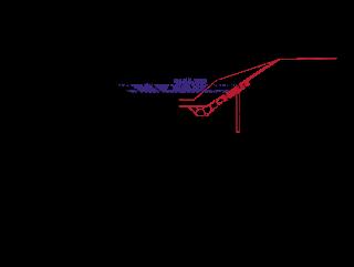 Vzorové řezy části upravovaného koryta Radějovky