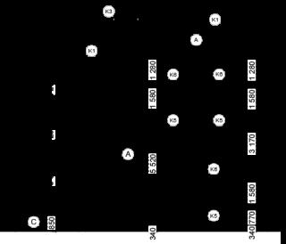 Obr. 05 Různé velikosti a pozice oken na pohledech dávají tušit komplikované vnitřní uspořádání