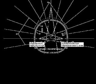 Obr. 05 Ražba štoly TYP 1, třída ražeb TYP 1 – TT5a–R00-R03 (zdroj: METROPROJEKT Praha a.s.)