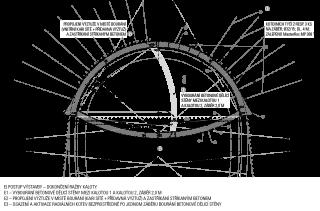 Obr. 07 Ražba štoly TYP 2, 4 – kalota 1, třída ražeb TYP 2 – TT5a (zdroj: METROPROJEKT Praha a.s.)