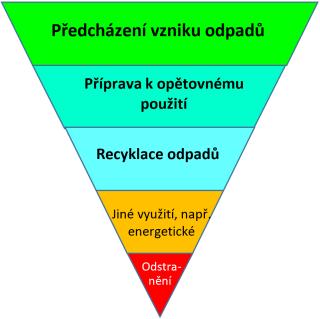 obr 1