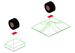 Obr. 3 Průběh svislého napětí σz  pod dosedací plochou kola – vlevo podle normy [1] přístup mostaře, vpravo podle normy [2] přístup geotechnika