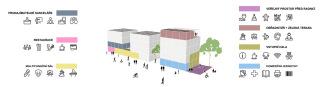 Schematické rozložení funkčních částí nové radnice