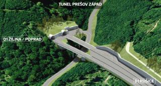 Západní portál tunelu Prešov, vizualizace
