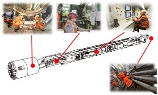 Obr. 8 Schéma rozmístění vybraných pozic pracovníků na tunelovacím stroji