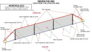 Obr. 06 Flexibilní bariéra MACCAFERRI proti řícení skal – minimální garan-tovaná skladba polí