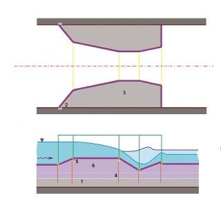 Obr. 7 Schéma Parshallova žlabu (1 – základní vrstva vyrovnávacího betonu nad základovou deskou, 2 – připravená nika ve stěně železobetonové konstrukce, 3  –  stěny  žlabu,  4  –  kotvení  vodicích  lišt,  5  –  vodicí  lišty,  6 – dno žlabu)
