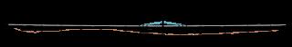 Obr. 05 Pozdĺžny rez mostného objektu 201-00