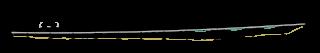 Obr. 10 Pozdĺžny rez mostného objektu 208-00
