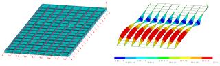 Obr. 3 a) Model sestavy krokví vytvořený v softwaru ANSYS, b) průběh ohybového momentu