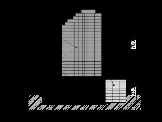 Obr. 03 Řez objektem včetně propadlé části