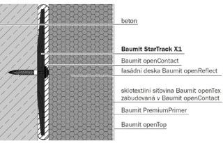 Baumit StarTrack X1 – řez konstrukcí, vrstvy
