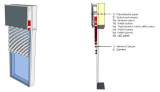 Obr. 4 Okenní modul s řízeným vnějším stíněním
