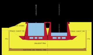 Obr. 04 Příčný řez konstrukcemi plavebních komor se základními rozměry (zdroj: VVB)