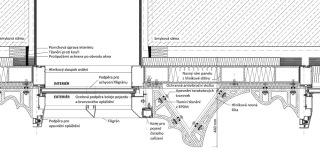 Obr. 19 Detail terakotového obkladu (zdroj: SHoP Architects)