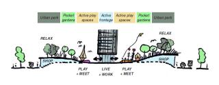 Koncept spoločných exteriérových priestorov (autor: Marko & Placemakers)
