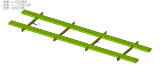 Obr. 09 b) Normálové namáhání betonu rýh a spar