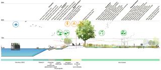 Příčný profil nové vodní cesty třídy Vb – průplav Seina – severní Evropa, Francie - oblast zemědělské krajiny