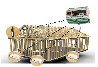 Obr. 3 Sestava a instalace sytému Moistureguard na dřevostavbě s řídicí jednotkou a instalovanými čidly