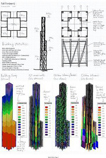 Obr. 3b Vize Oakwood Tower v Londýně