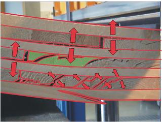 Obr. 03 Možné tvary porušení křížem vrstveného dřeva